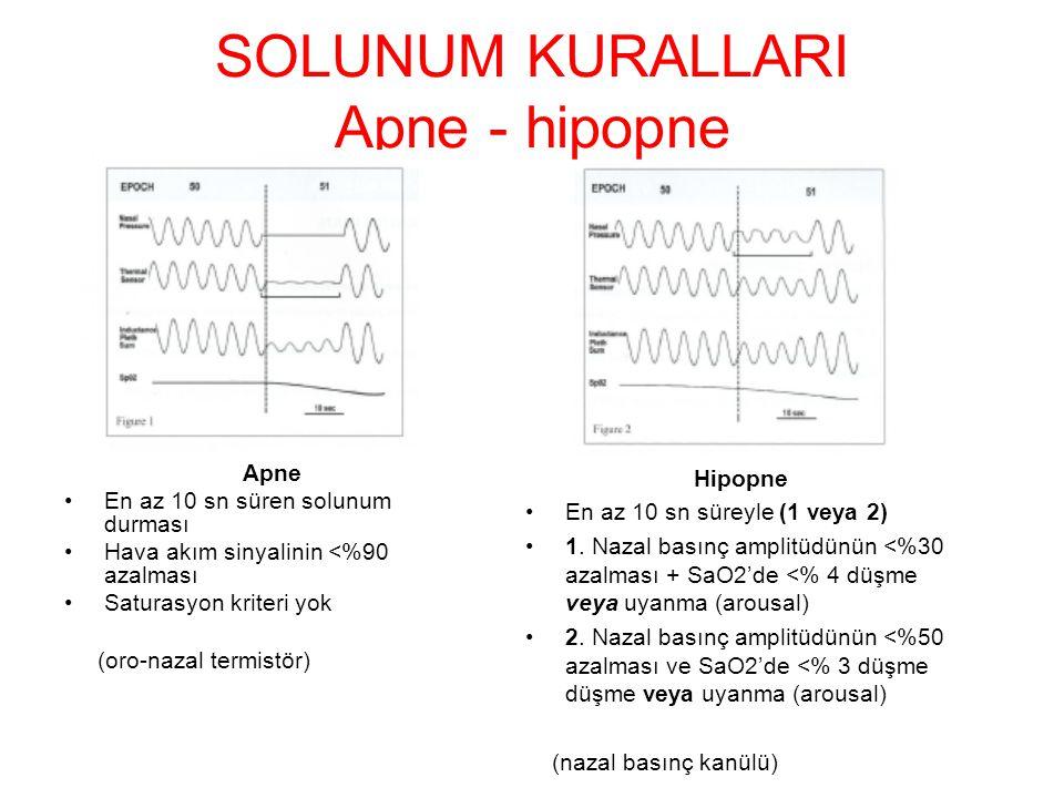 SOLUNUM KURALLARI Apne - hipopne