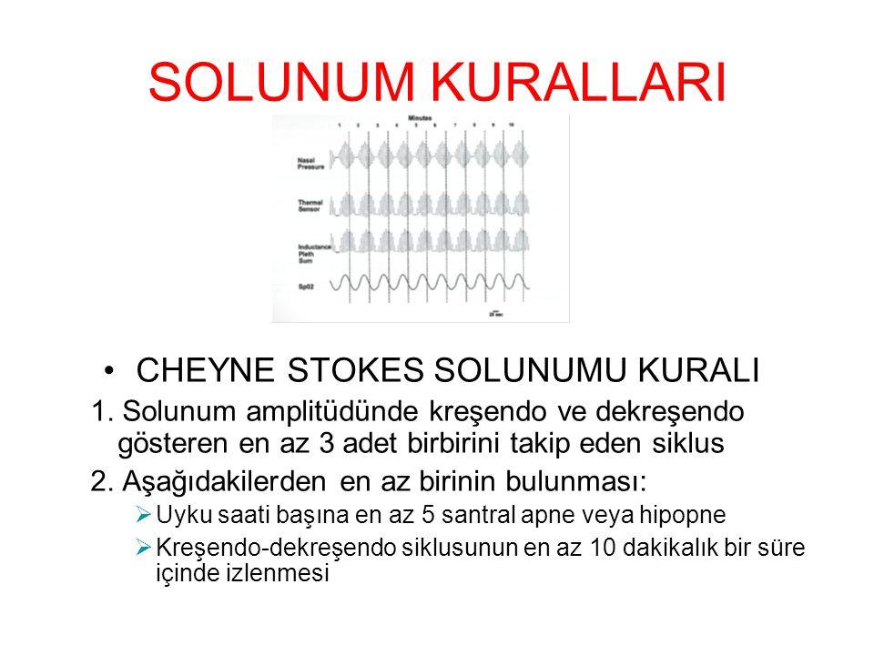 CHEYNE STOKES SOLUNUMU KURALI