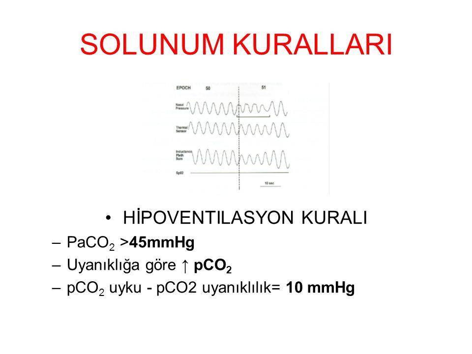 HİPOVENTILASYON KURALI