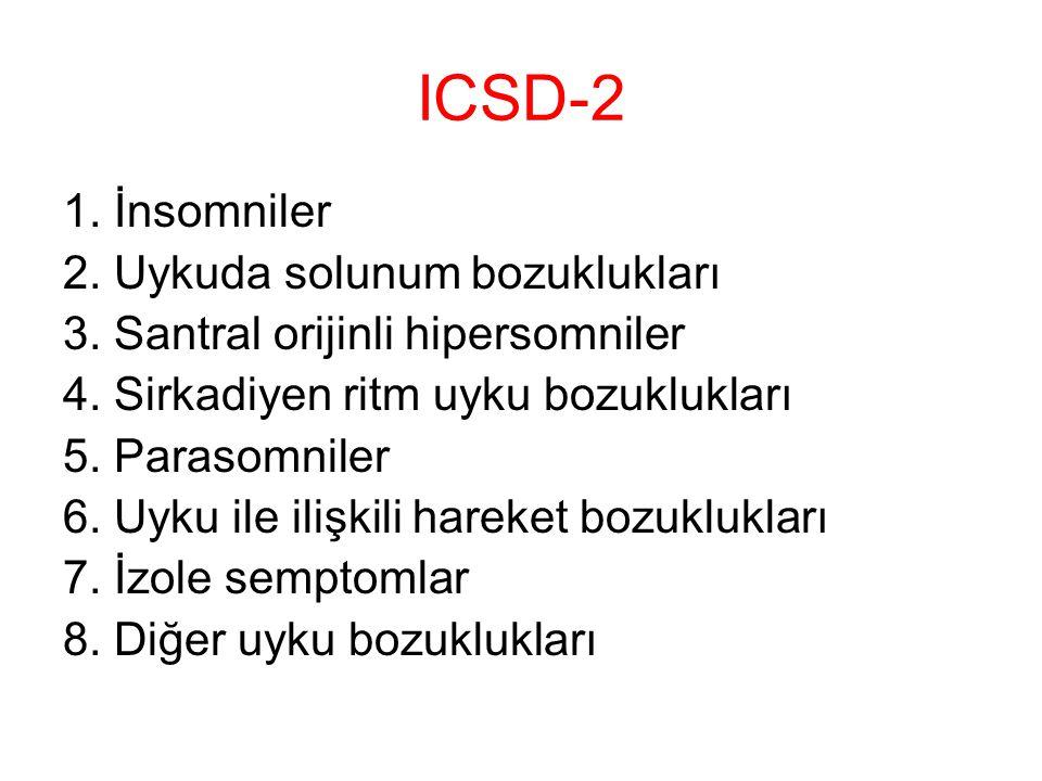 ICSD-2 1. İnsomniler 2. Uykuda solunum bozuklukları