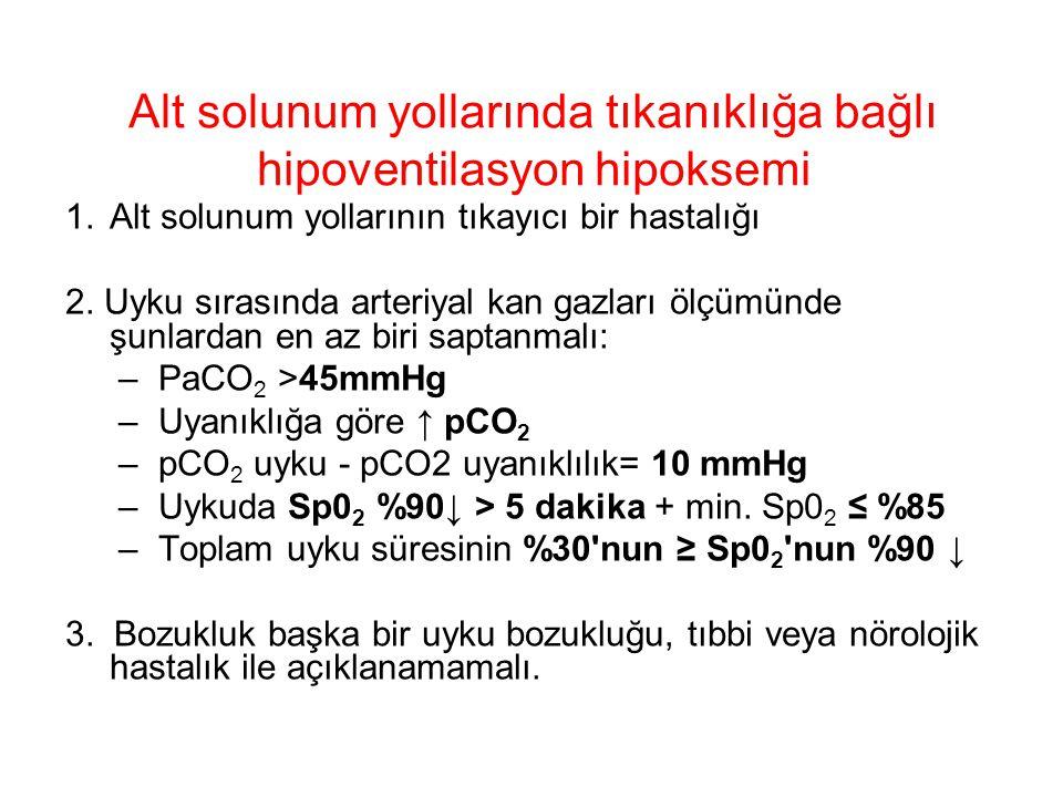 Alt solunum yollarında tıkanıklığa bağlı hipoventilasyon hipoksemi