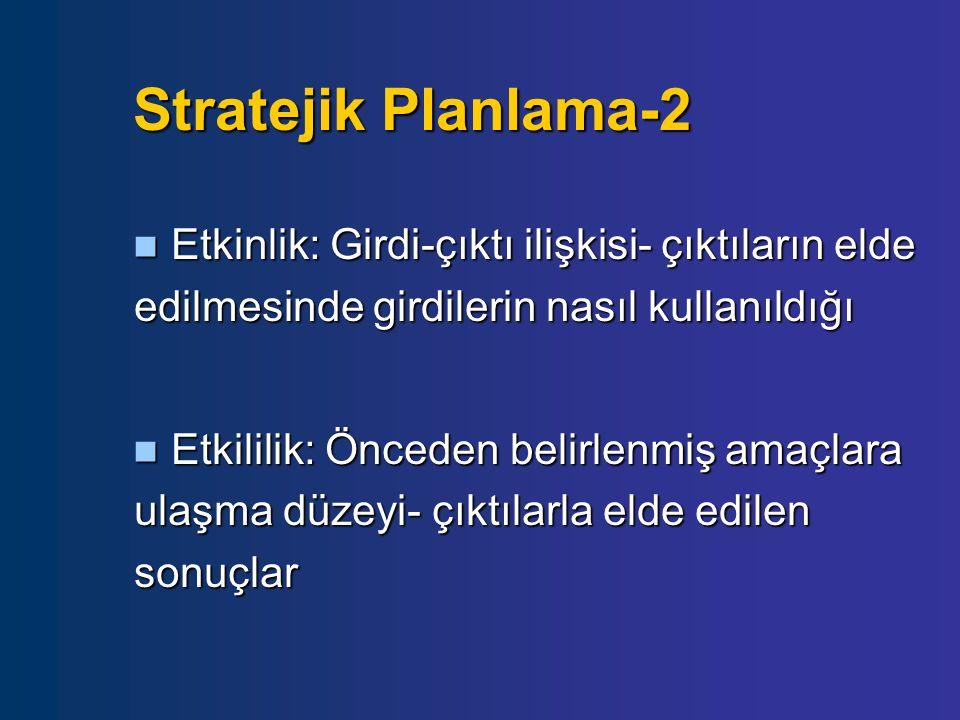 Stratejik Planlama-2 Etkinlik: Girdi-çıktı ilişkisi- çıktıların elde edilmesinde girdilerin nasıl kullanıldığı.