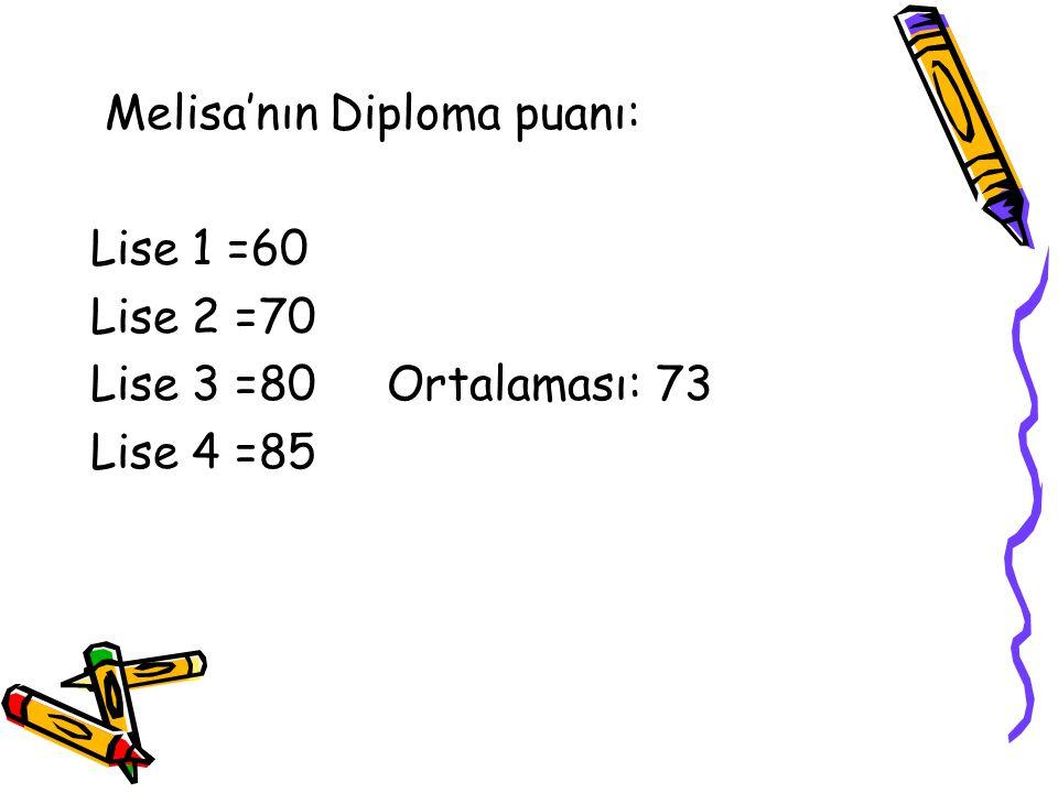 Melisa'nın Diploma puanı: