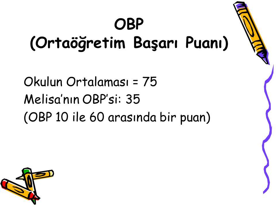 OBP (Ortaöğretim Başarı Puanı)