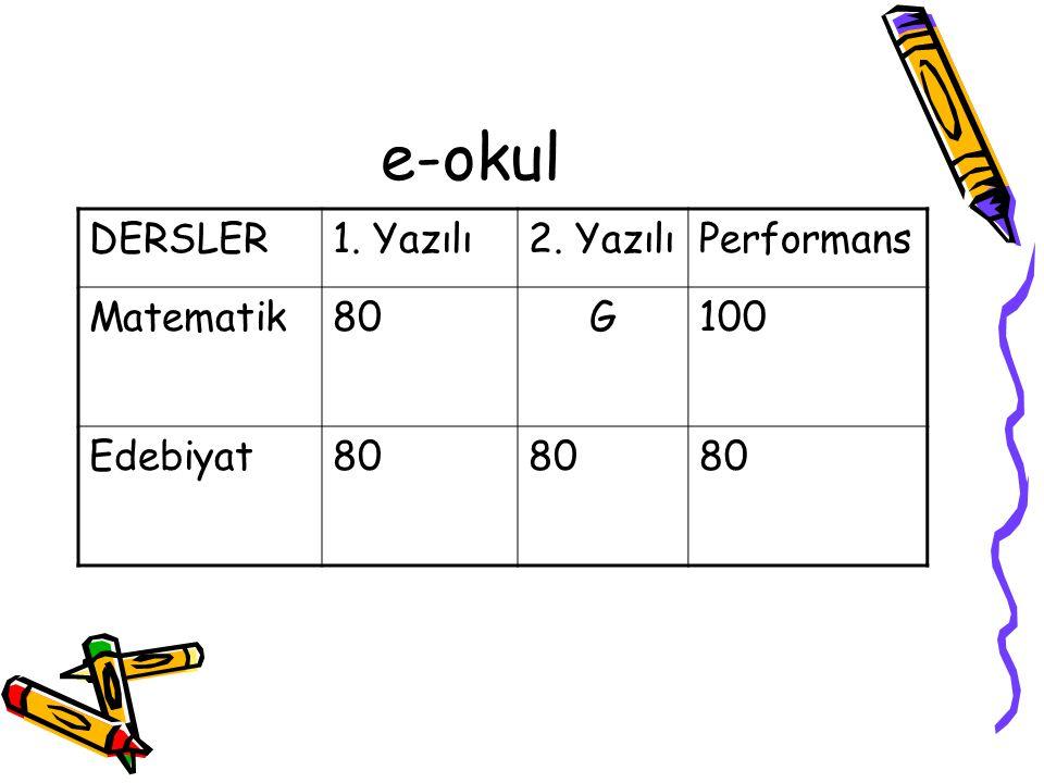 e-okul DERSLER 1. Yazılı 2. Yazılı Performans Matematik 80 G 100