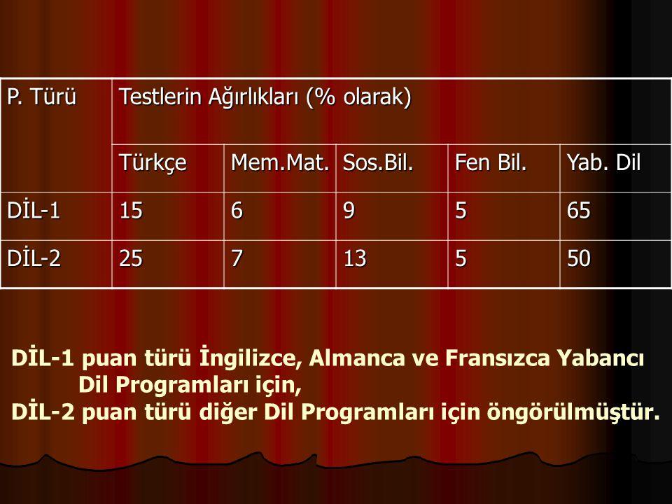 P. Türü Testlerin Ağırlıkları (% olarak) Türkçe. Mem.Mat. Sos.Bil. Fen Bil. Yab. Dil. DİL-1. 15.