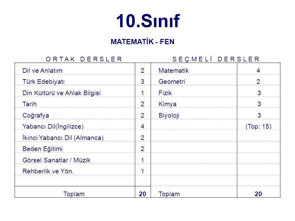 10.Sınıf MATEMATİK - FEN O R T A K D E R S L E R