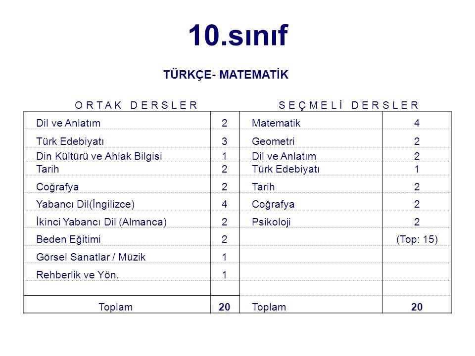 10.sınıf TÜRKÇE- MATEMATİK O R T A K D E R S L E R