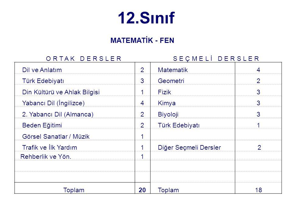 12.Sınıf MATEMATİK - FEN O R T A K D E R S L E R