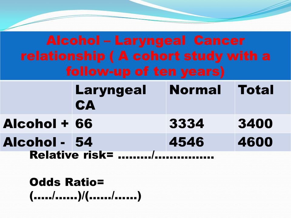 Alcohol – Laryngeal Cancer relationship ( A cohort study with a follow-up of ten years)