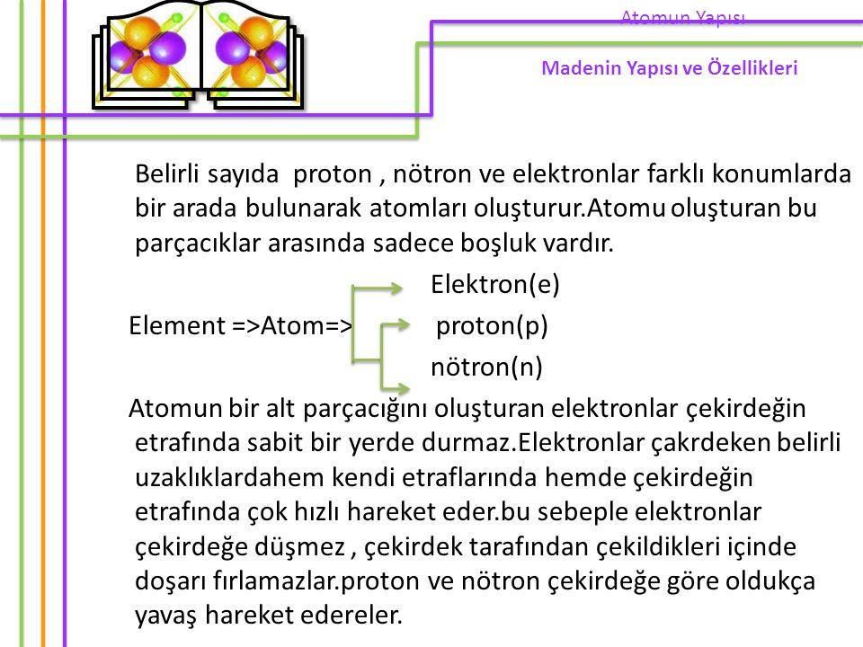 Atomun Yapısı Madenin Yapısı ve Özellikleri.
