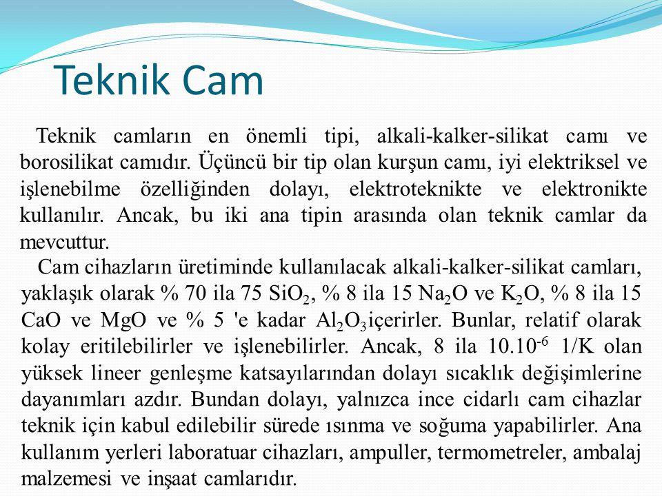 Teknik Cam