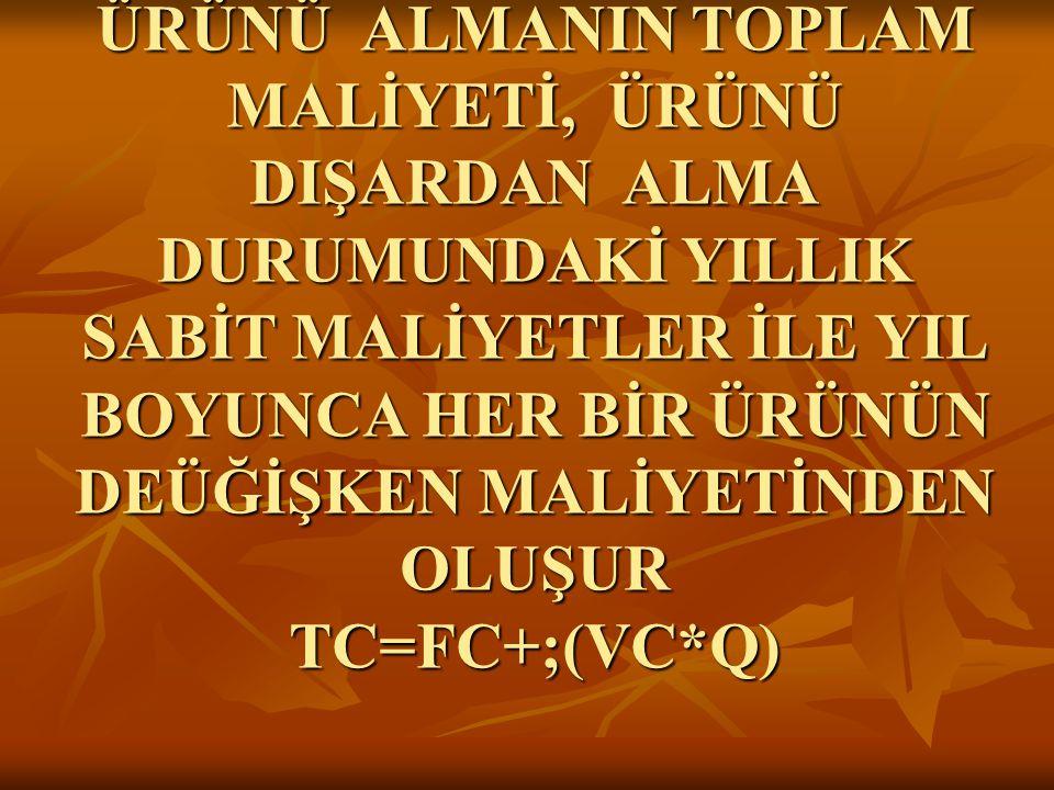 ÜRÜNÜ ALMANIN TOPLAM MALİYETİ, ÜRÜNÜ DIŞARDAN ALMA DURUMUNDAKİ YILLIK SABİT MALİYETLER İLE YIL BOYUNCA HER BİR ÜRÜNÜN DEÜĞİŞKEN MALİYETİNDEN OLUŞUR TC=FC+;(VC*Q)