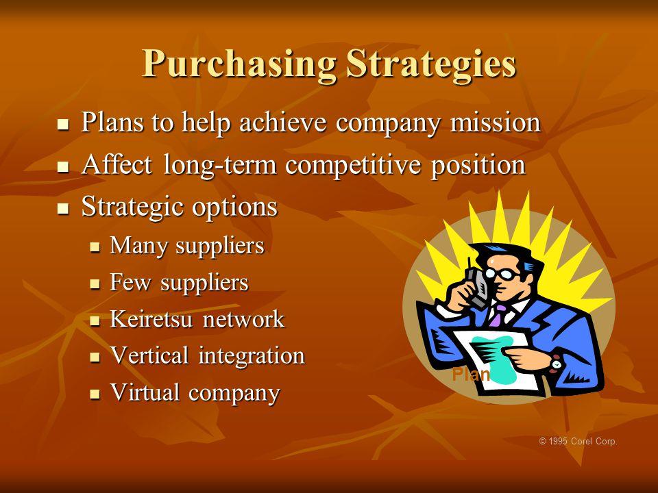 Purchasing Strategies