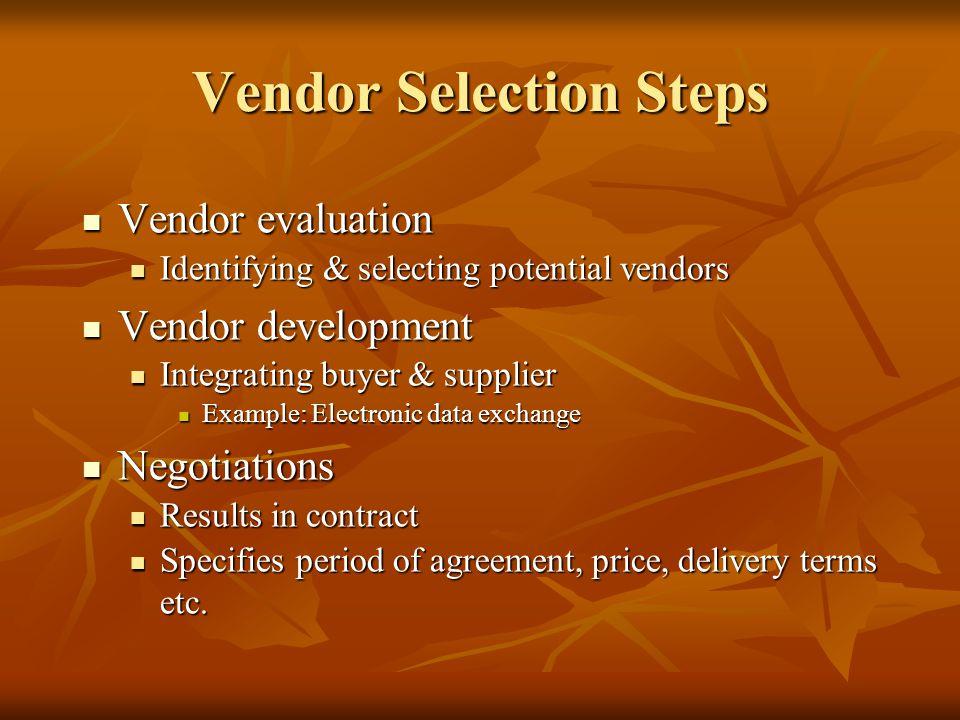 Vendor Selection Steps