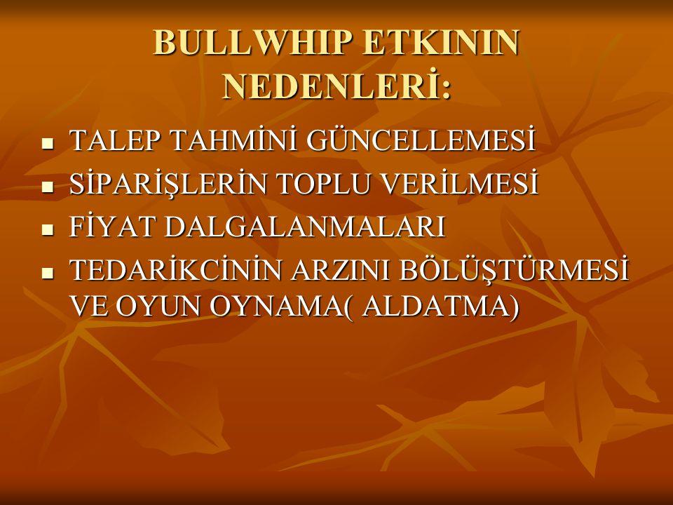 BULLWHIP ETKININ NEDENLERİ: