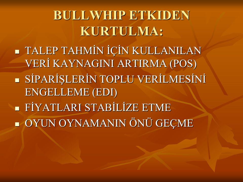 BULLWHIP ETKIDEN KURTULMA: