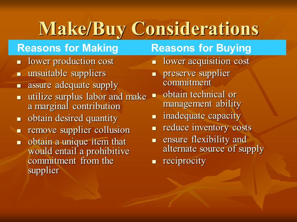 Make/Buy Considerations