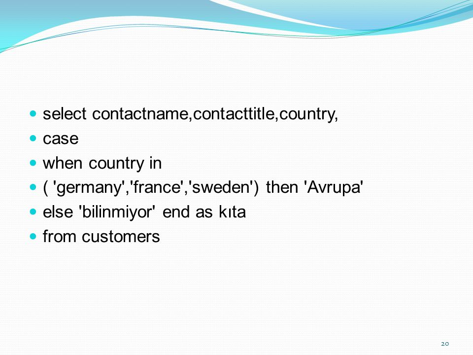 select contactname,contacttitle,country,