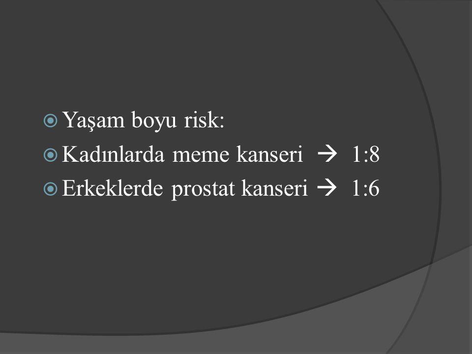 Yaşam boyu risk: Kadınlarda meme kanseri  1:8 Erkeklerde prostat kanseri  1:6