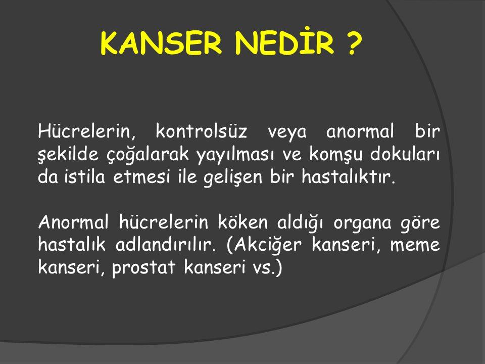 KANSER NEDİR Hücrelerin, kontrolsüz veya anormal bir şekilde çoğalarak yayılması ve komşu dokuları da istila etmesi ile gelişen bir hastalıktır.