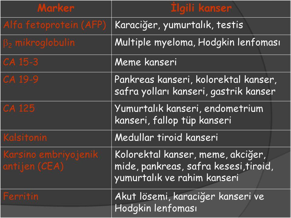 Marker İlgili kanser Alfa fetoprotein (AFP)