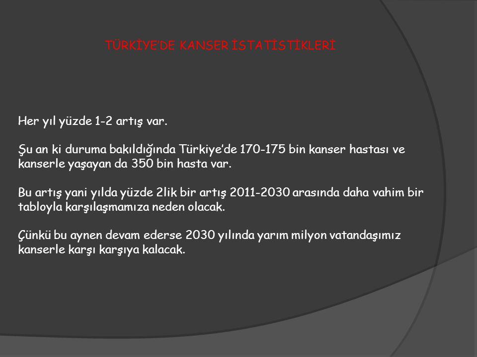 TÜRKİYE'DE KANSER İSTATİSTİKLERİ