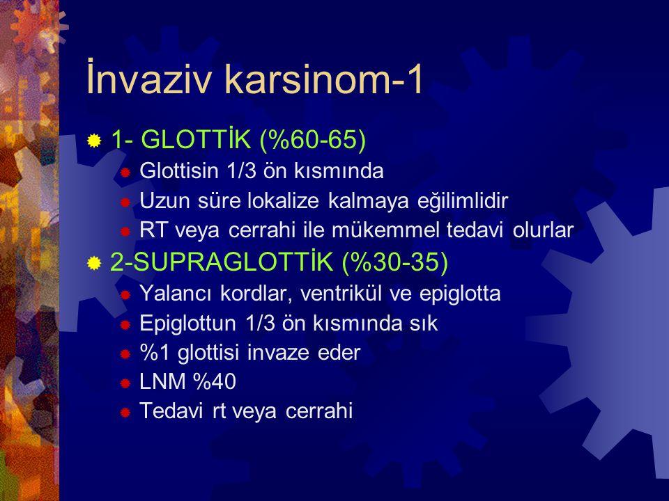 İnvaziv karsinom-1 1- GLOTTİK (%60-65) 2-SUPRAGLOTTİK (%30-35)