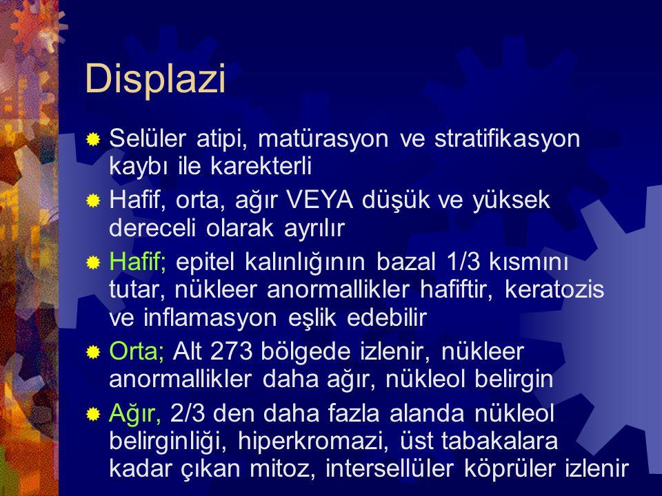 Displazi Selüler atipi, matürasyon ve stratifikasyon kaybı ile karekterli. Hafif, orta, ağır VEYA düşük ve yüksek dereceli olarak ayrılır.