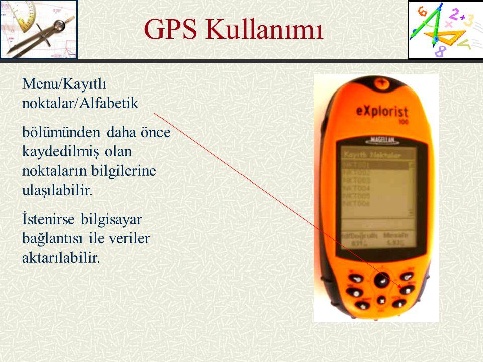 GPS Kullanımı Menu/Kayıtlı noktalar/Alfabetik
