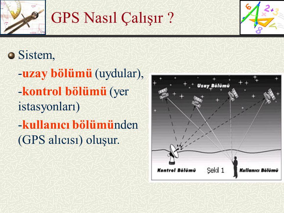 GPS Nasıl Çalışır Sistem, -uzay bölümü (uydular),