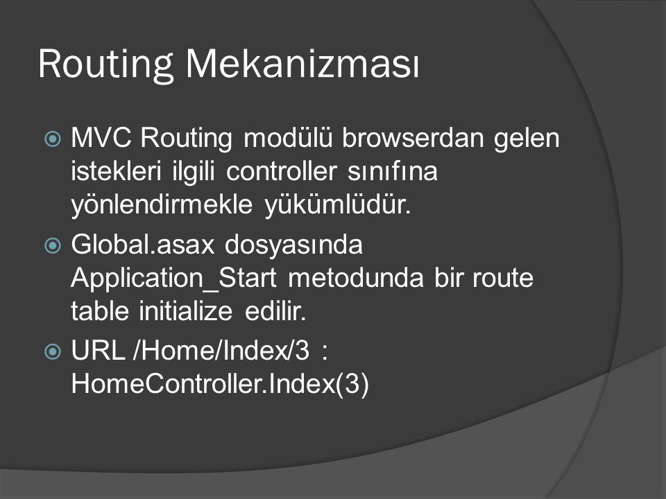 Routing Mekanizması MVC Routing modülü browserdan gelen istekleri ilgili controller sınıfına yönlendirmekle yükümlüdür.