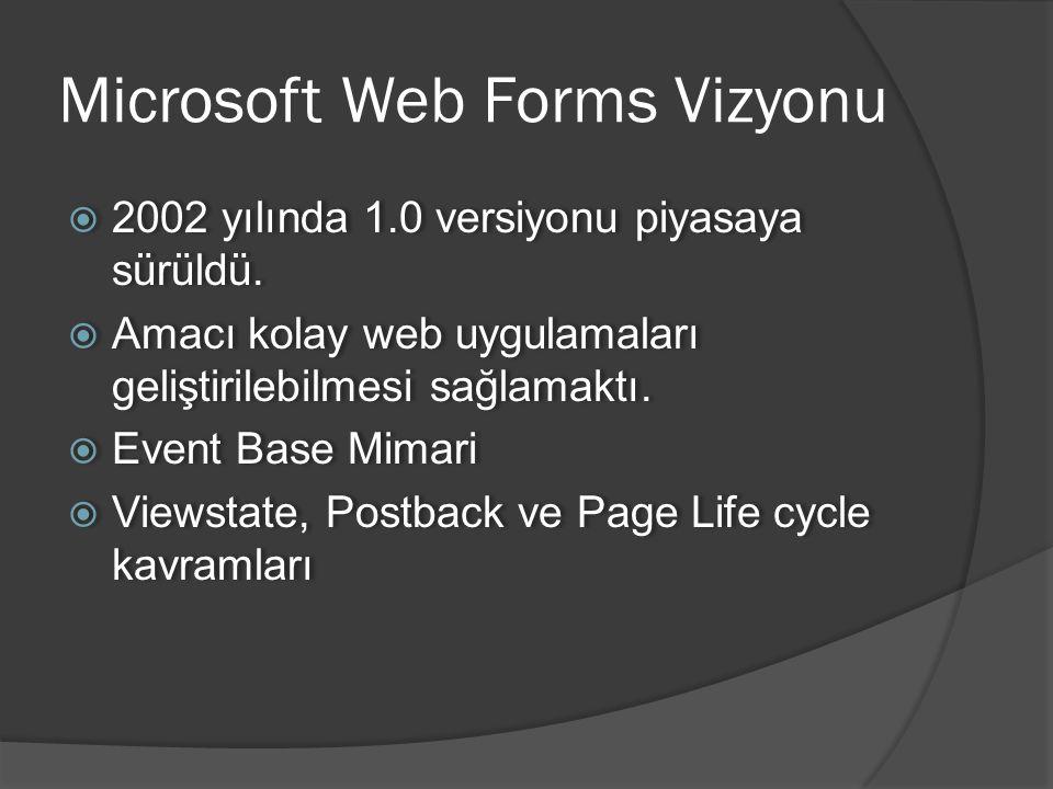 Microsoft Web Forms Vizyonu