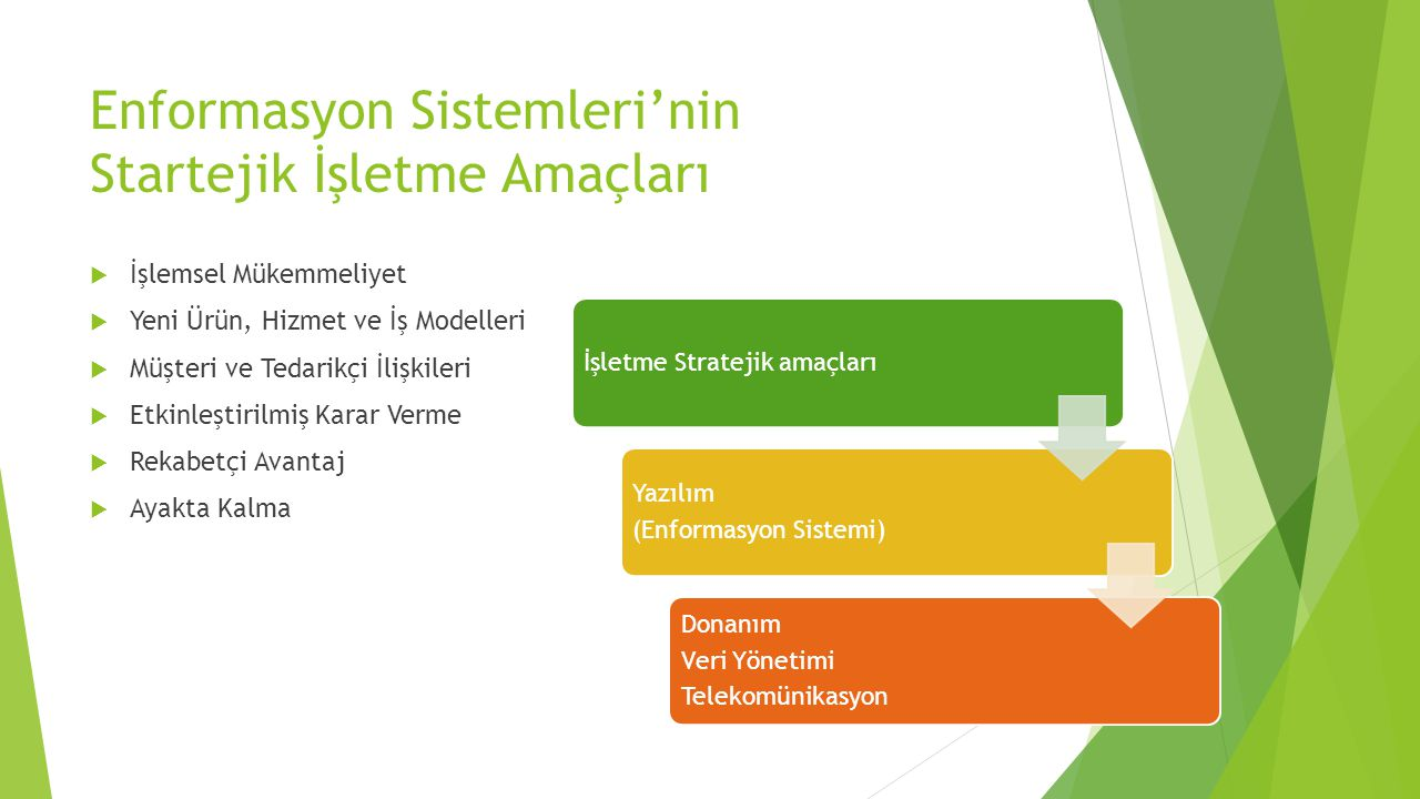Enformasyon Sistemleri'nin Startejik İşletme Amaçları