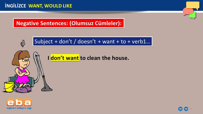 Negative Sentences: (Olumsuz Cümleler):