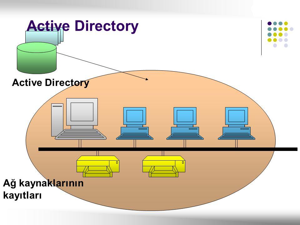 Active Directory Active Directory Ağ kaynaklarının kayıtları