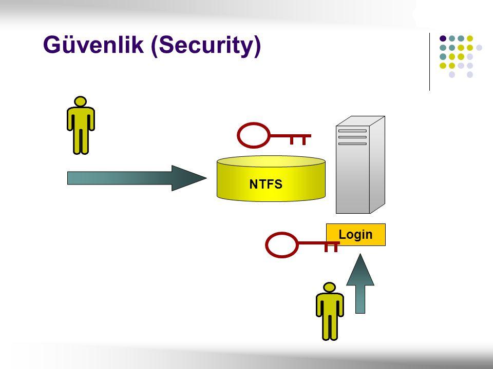 Güvenlik (Security) NTFS Login