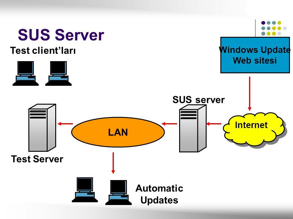 SUS Server Test client'ları SUS server LAN Test Server
