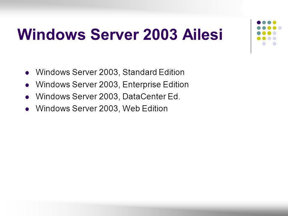 Windows Server 2003 Ailesi Windows Server 2003, Standard Edition
