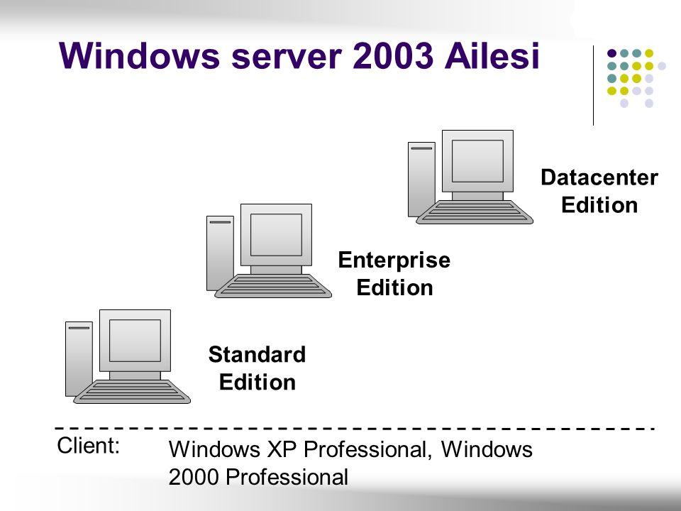 Windows server 2003 Ailesi Datacenter Edition Enterprise Edition