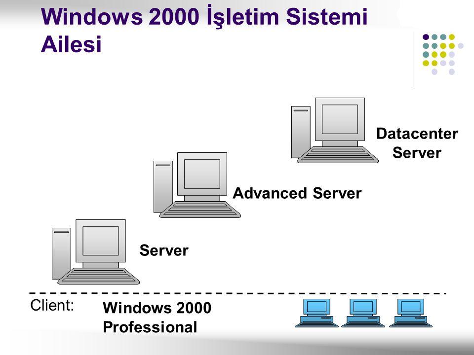 Windows 2000 İşletim Sistemi Ailesi