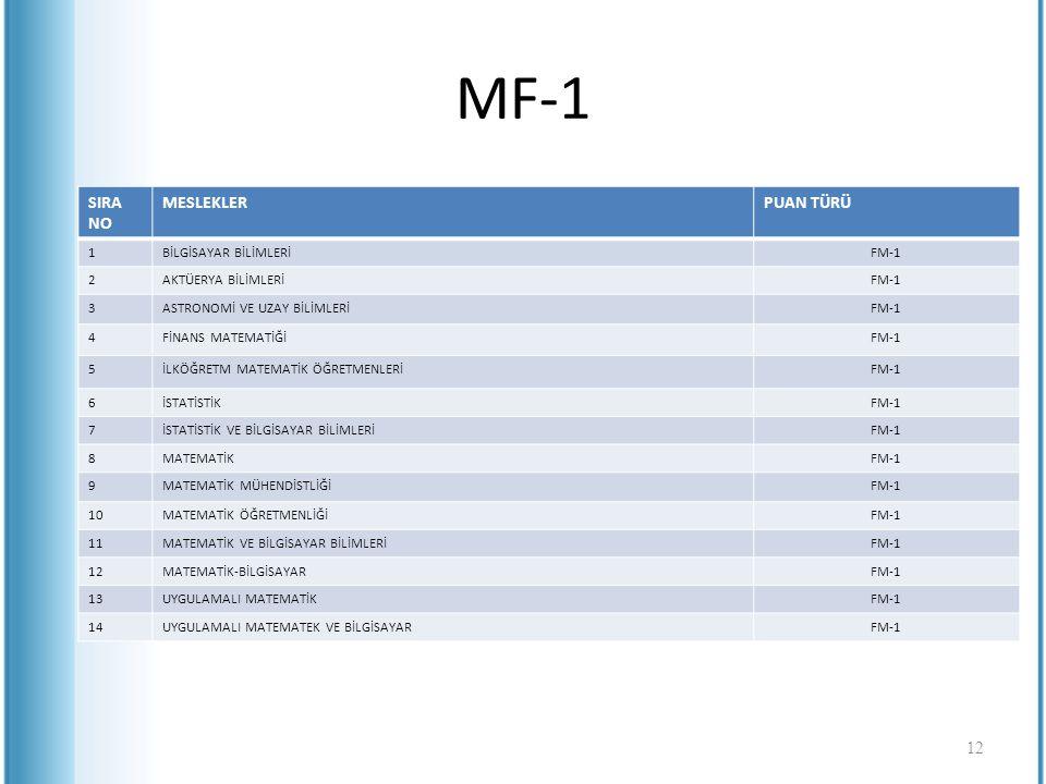 MF-1 SIRA NO MESLEKLER PUAN TÜRÜ 1 BİLGİSAYAR BİLİMLERİ FM-1 2