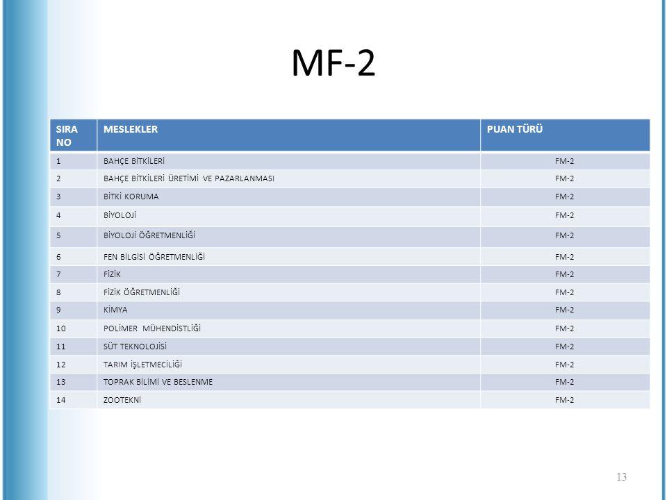 MF-2 SIRA NO MESLEKLER PUAN TÜRÜ 1 BAHÇE BİTKİLERİ FM-2 2