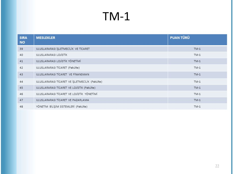 TM-1 SIRA NO MESLEKLER PUAN TÜRÜ 39