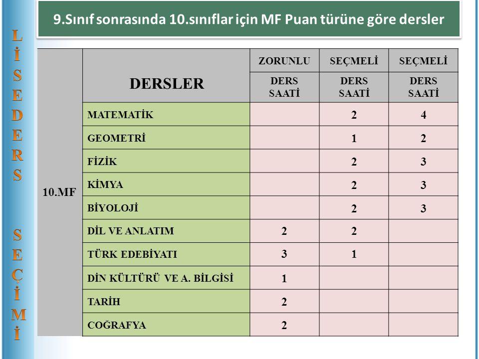 9.Sınıf sonrasında 10.sınıflar için MF Puan türüne göre dersler
