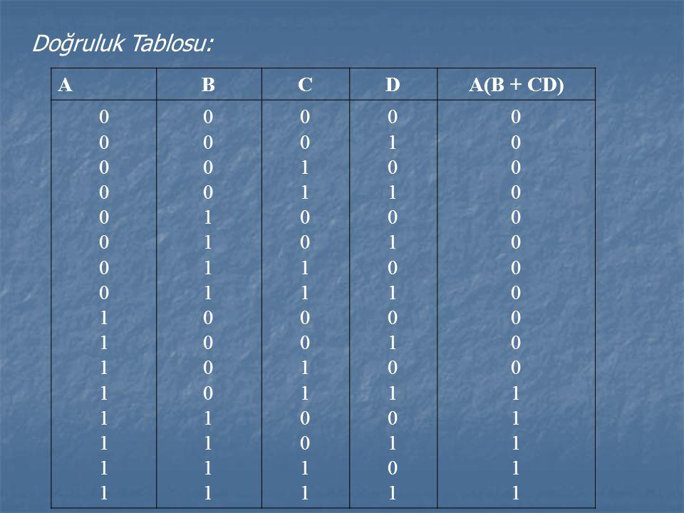 Doğruluk Tablosu: A B C D A(B + CD) 1