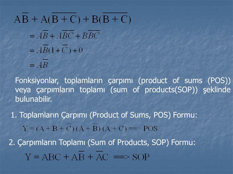 Fonksiyonlar, toplamların çarpımı (product of sums (POS)) veya çarpımların toplamı (sum of products(SOP)) şeklinde bulunabilir.