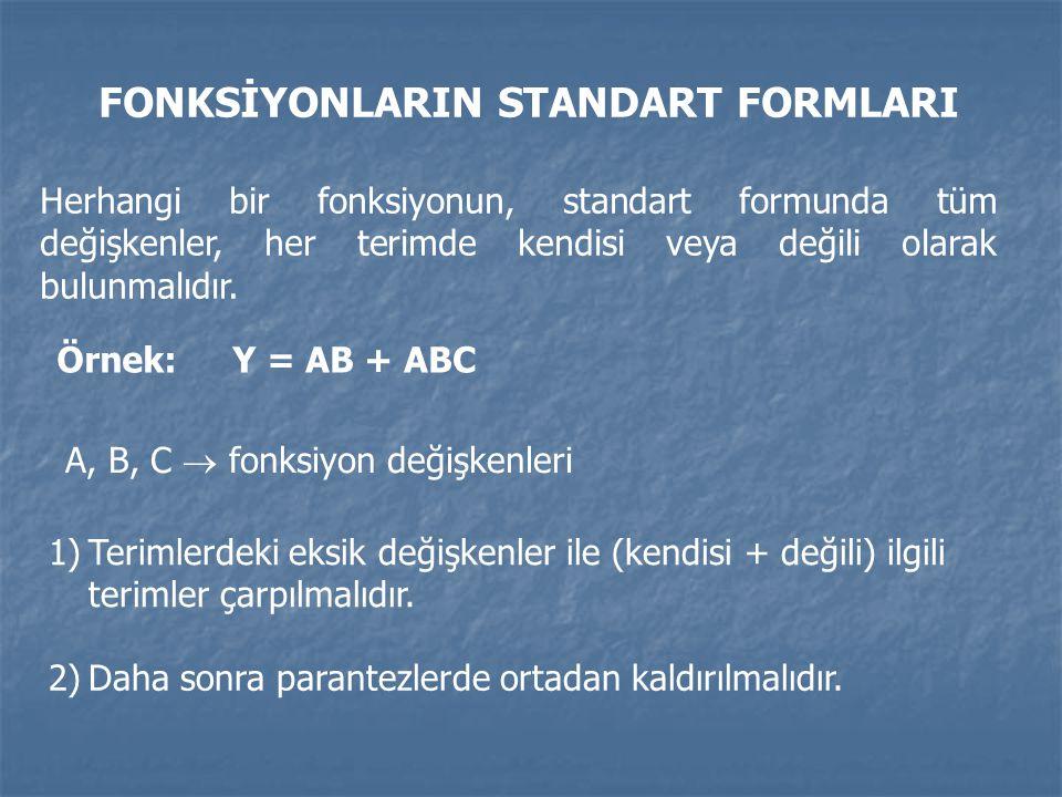 FONKSİYONLARIN STANDART FORMLARI