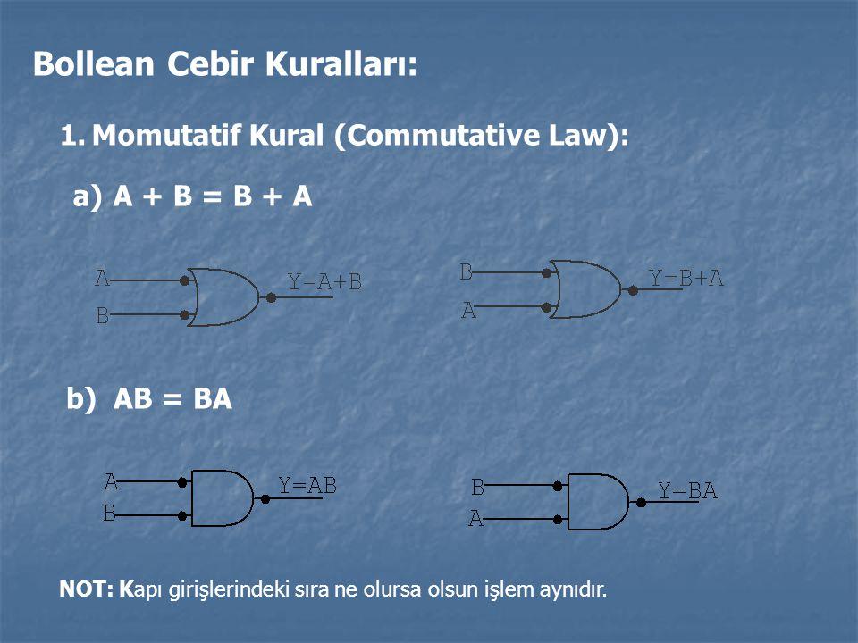 Bollean Cebir Kuralları: