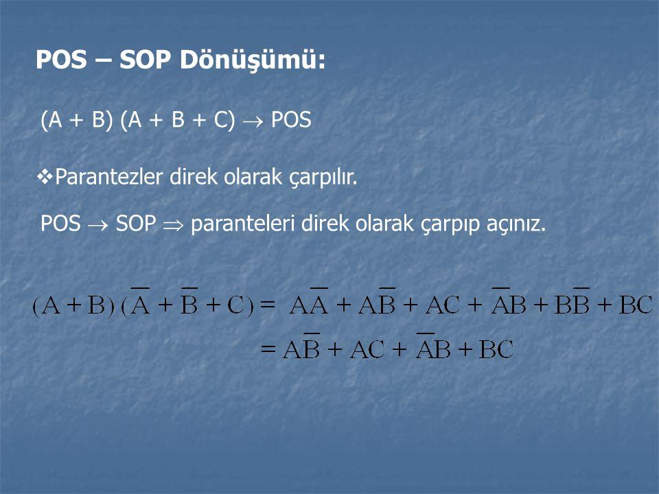 POS – SOP Dönüşümü: (A + B) (A + B + C)  POS